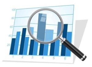 Marktanalyse für Finanzprodukte