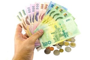 Leitfaden für private Finanzen