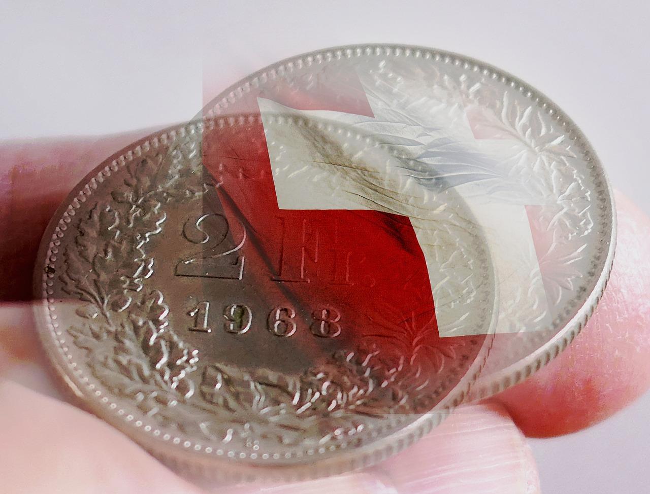 Schweizer Privatkredit